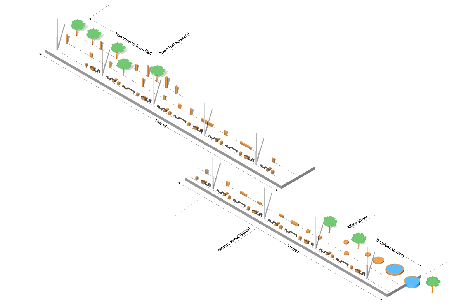 Crowded Places Protection. An urban design concept in Sydney by McGregor Westlake Architecture.